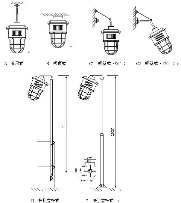 紧凑型节能荧光灯光源,功率25w,带钢材表面聚脂喷涂防护网罩,管吊式